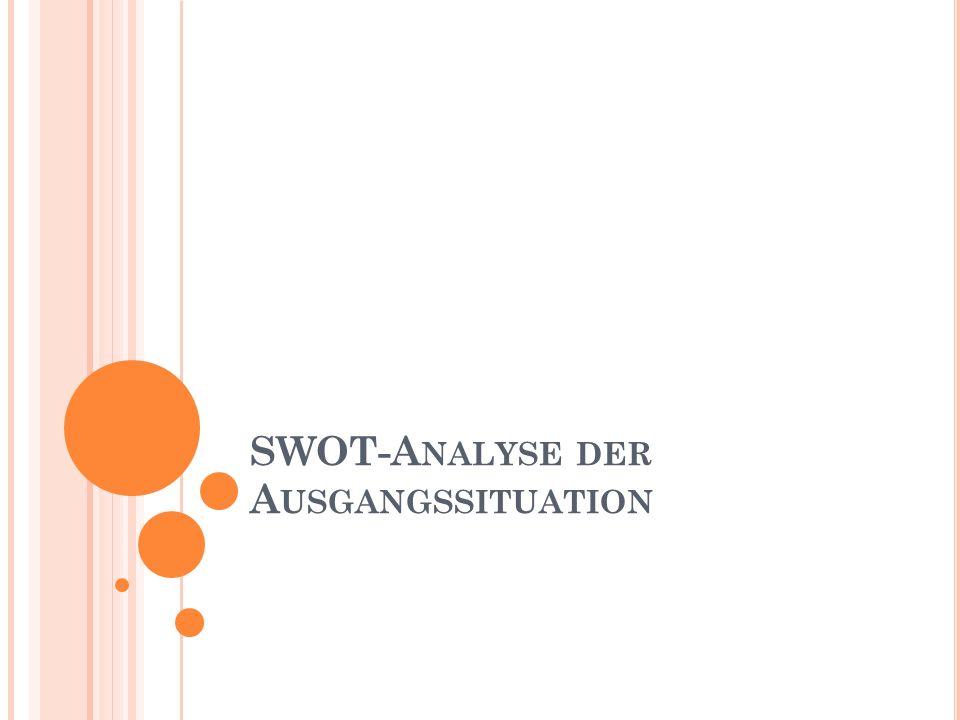 SWOT-A NALYSE DER A USGANGSSITUATION