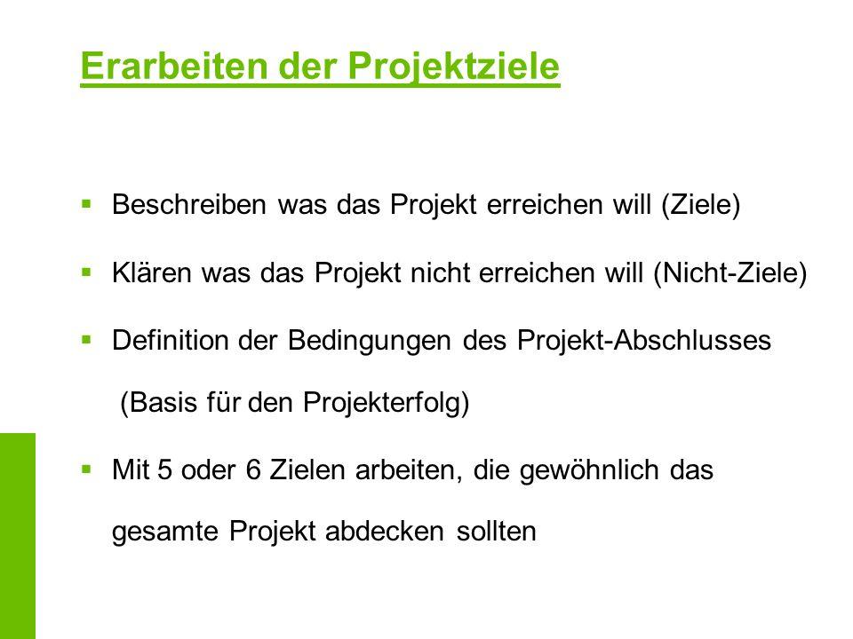 Erarbeiten der Projektziele Beschreiben was das Projekt erreichen will (Ziele) Klären was das Projekt nicht erreichen will (Nicht-Ziele) Definition de
