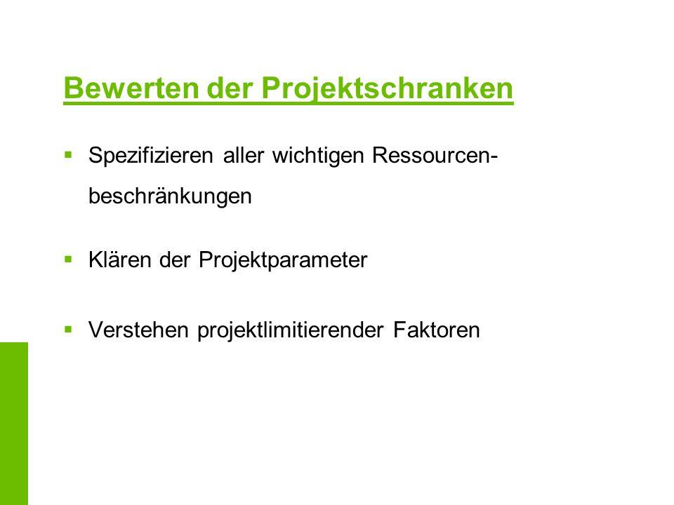 Bewerten der Projektschranken Spezifizieren aller wichtigen Ressourcen- beschränkungen Klären der Projektparameter Verstehen projektlimitierender Fakt