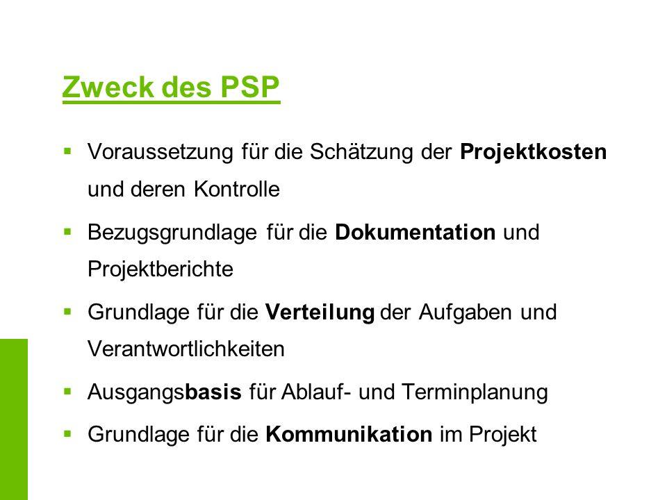 Zweck des PSP Voraussetzung für die Schätzung der Projektkosten und deren Kontrolle Bezugsgrundlage für die Dokumentation und Projektberichte Grundlag