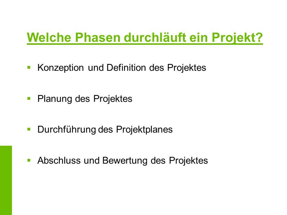 Welche Phasen durchläuft ein Projekt? Konzeption und Definition des Projektes Planung des Projektes Durchführung des Projektplanes Abschluss und Bewer