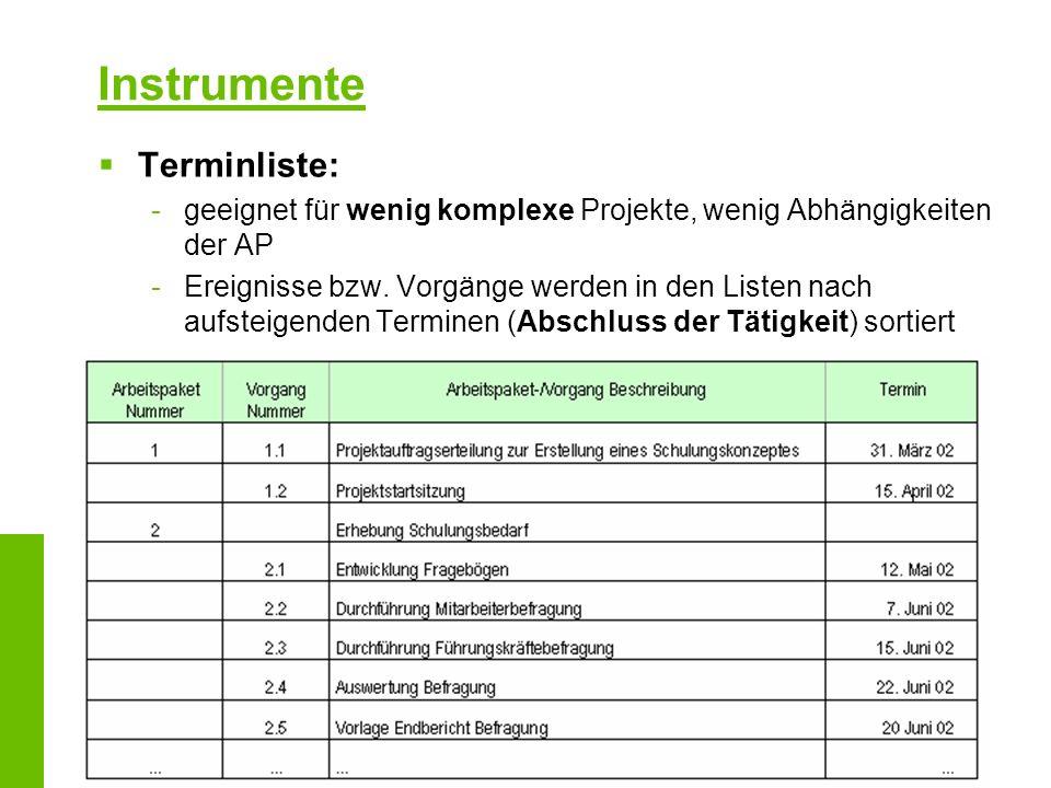 Instrumente Terminliste: -geeignet für wenig komplexe Projekte, wenig Abhängigkeiten der AP -Ereignisse bzw. Vorgänge werden in den Listen nach aufste