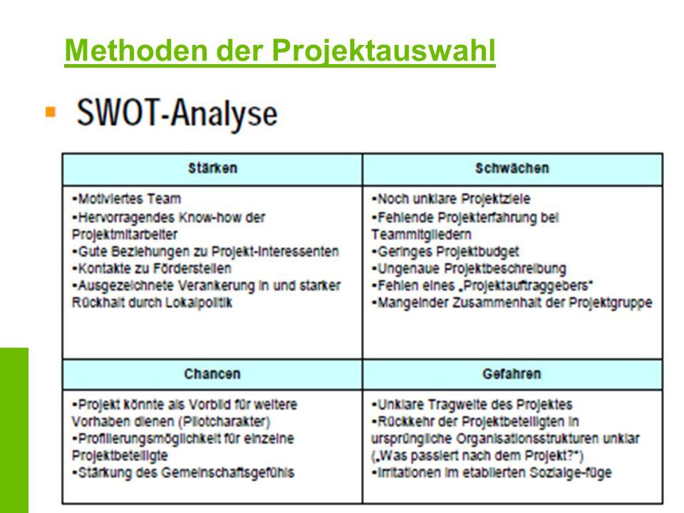 Methoden der Projektauswahl