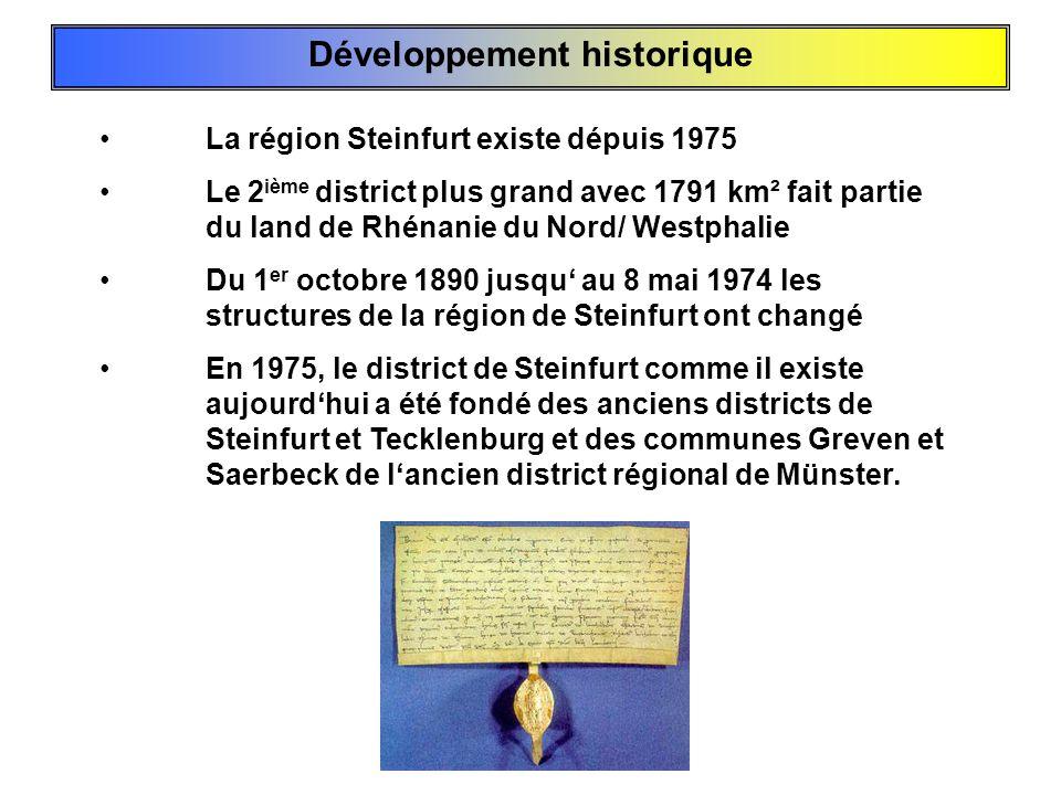 Développement historique La région Steinfurt existe dépuis 1975 Le 2 ième district plus grand avec 1791 km² fait partie du land de Rhénanie du Nord/ W