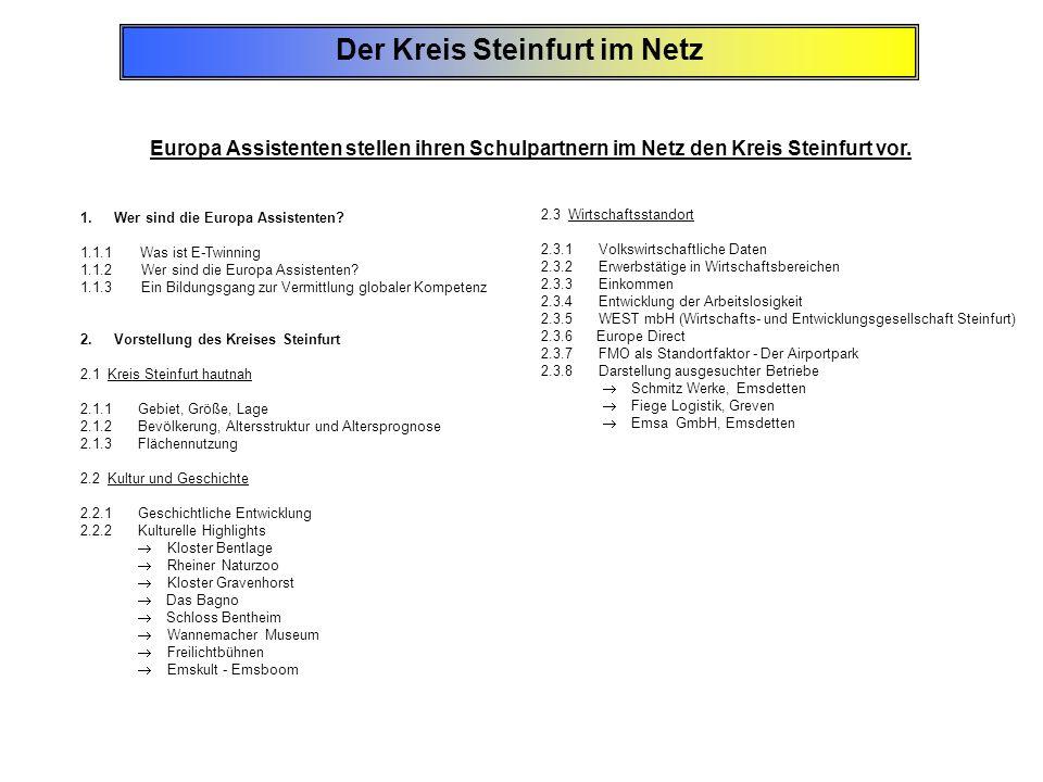 Der Kreis Steinfurt im Netz 1. Wer sind die Europa Assistenten? 1.1.1 Was ist E-Twinning 1.1.2 Wer sind die Europa Assistenten? 1.1.3 Ein Bildungsgang