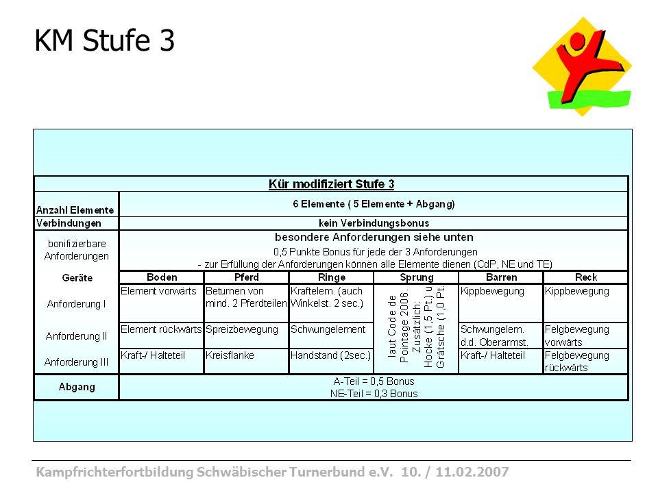 Kampfrichterfortbildung Schwäbischer Turnerbund e.V. 10. / 11.02.2007 KM Stufe 3