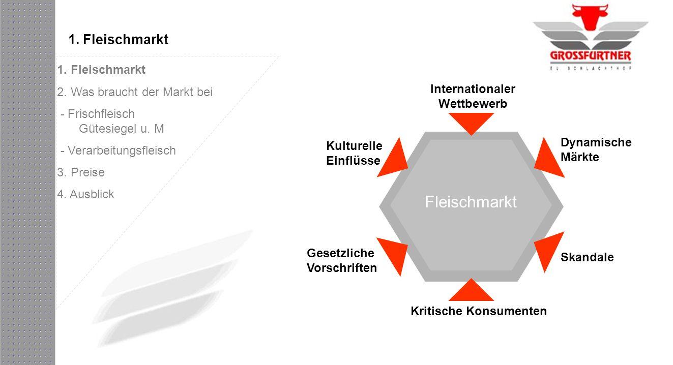 Fleischmarkt Kritische Konsumenten Internationaler Wettbewerb Gesetzliche Vorschriften Dynamische Märkte Kulturelle Einflüsse Skandale 1. Fleischmarkt