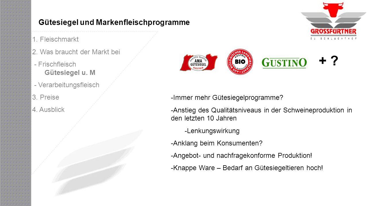 Gütesiegel und Markenfleischprogramme + ? -Immer mehr Gütesiegelprogramme? -Anstieg des Qualitätsniveaus in der Schweineproduktion in den letzten 10 J