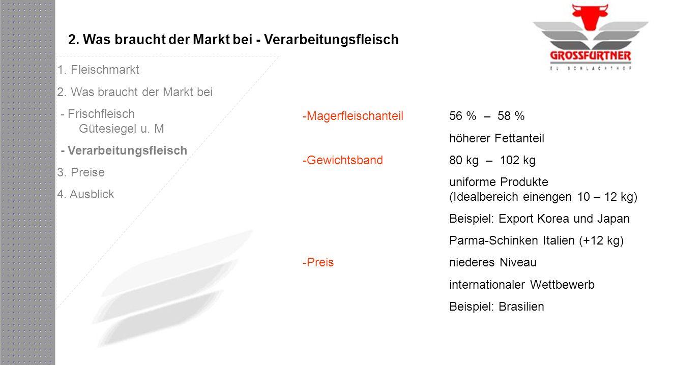 Preise -Preismaske und Klassifizierung -Unterschiedliche Standards und Technologien -Lenkungsinstrument -Österreichische Bauern - im EU Vergleich guter Preis Beispiel: Deutschland 5 – 6 Cent weniger -Internationaler Wettbewerb 1.