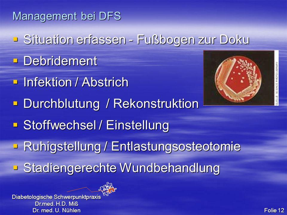 Diabetologische Schwerpunktpraxis Dr.med. H.D. Miß Dr. med. U. Nühlen Folie 12 Management bei DFS Situation erfassen - Fußbogen zur Doku Situation erf