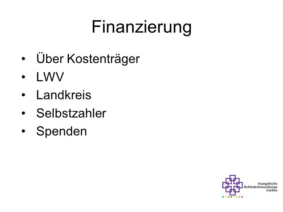 Finanzierung Über Kostenträger LWV Landkreis Selbstzahler Spenden