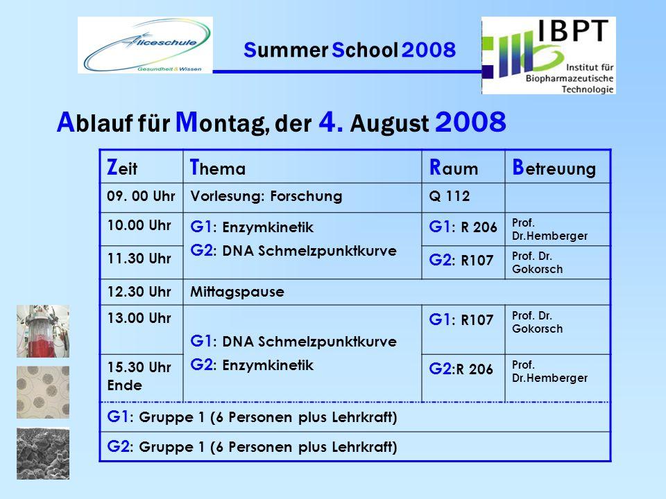 Summer School 2008 A blauf S tartpunkt am M ontag, den 4. August 2008 ist um 09.00 Uhr. S tartort ist der S eminarraum Q 112 im I nstitut für B iophar