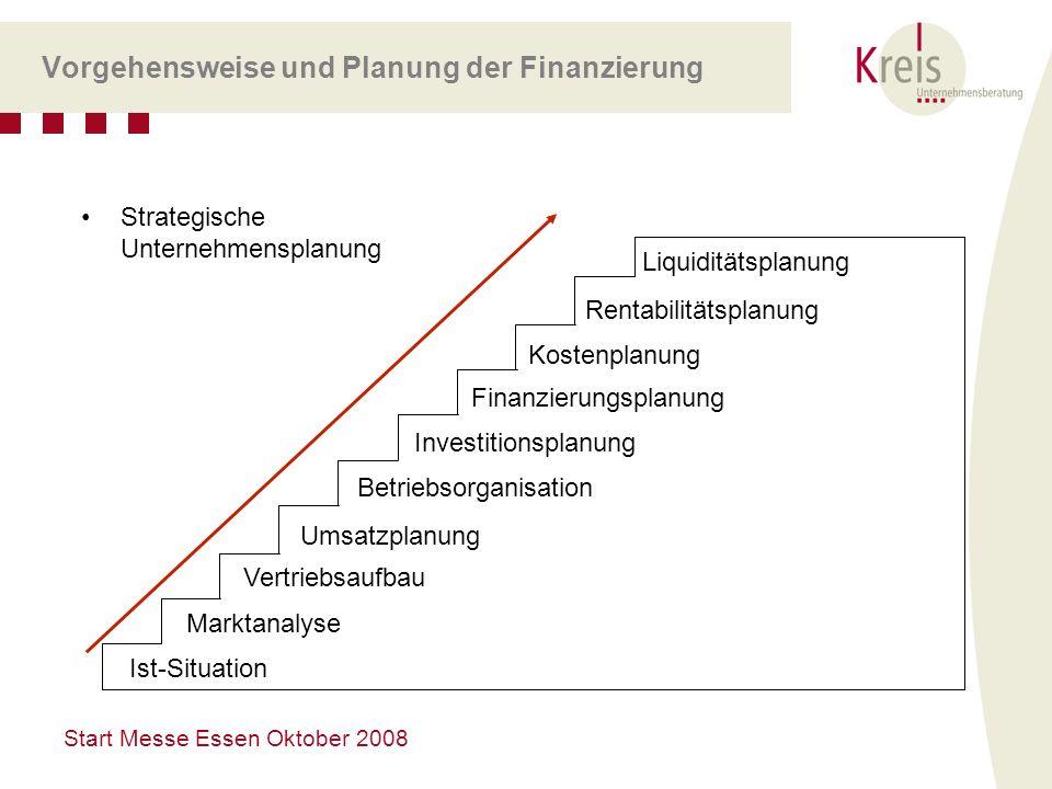 Start Messe Essen Oktober 2008 Vorgehensweise und Planung der Finanzierung Strategische Unternehmensplanung Ist-Situation Investitionsplanung Betriebs