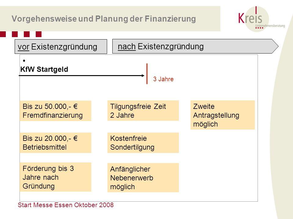 Start Messe Essen Oktober 2008 Vorgehensweise und Planung der Finanzierung vor Existenzgründung nach Existenzgründung KfW Startgeld 3 Jahre Bis zu 50.
