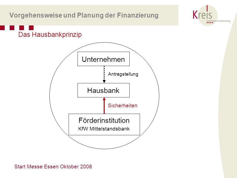 Start Messe Essen Oktober 2008 Vorgehensweise und Planung der Finanzierung Das Hausbankprinzip Förderinstitution KfW Mittelstandsbank Unternehmen Haus