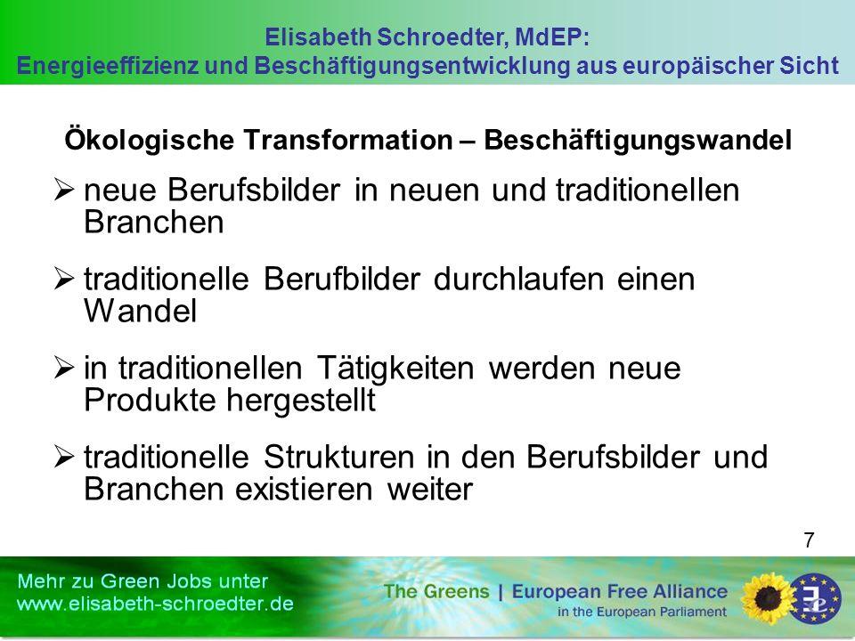 Elisabeth Schroedter, MdEP: Energieeffizienz und Beschäftigungsentwicklung aus europäischer Sicht 7 Ökologische Transformation – Beschäftigungswandel