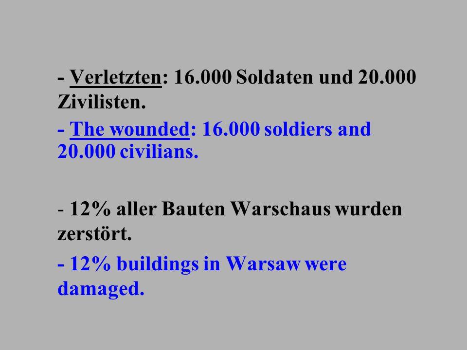 - Verletzten: 16.000 Soldaten und 20.000 Zivilisten. - The wounded: 16.000 soldiers and 20.000 civilians. - 12% aller Bauten Warschaus wurden zerstört