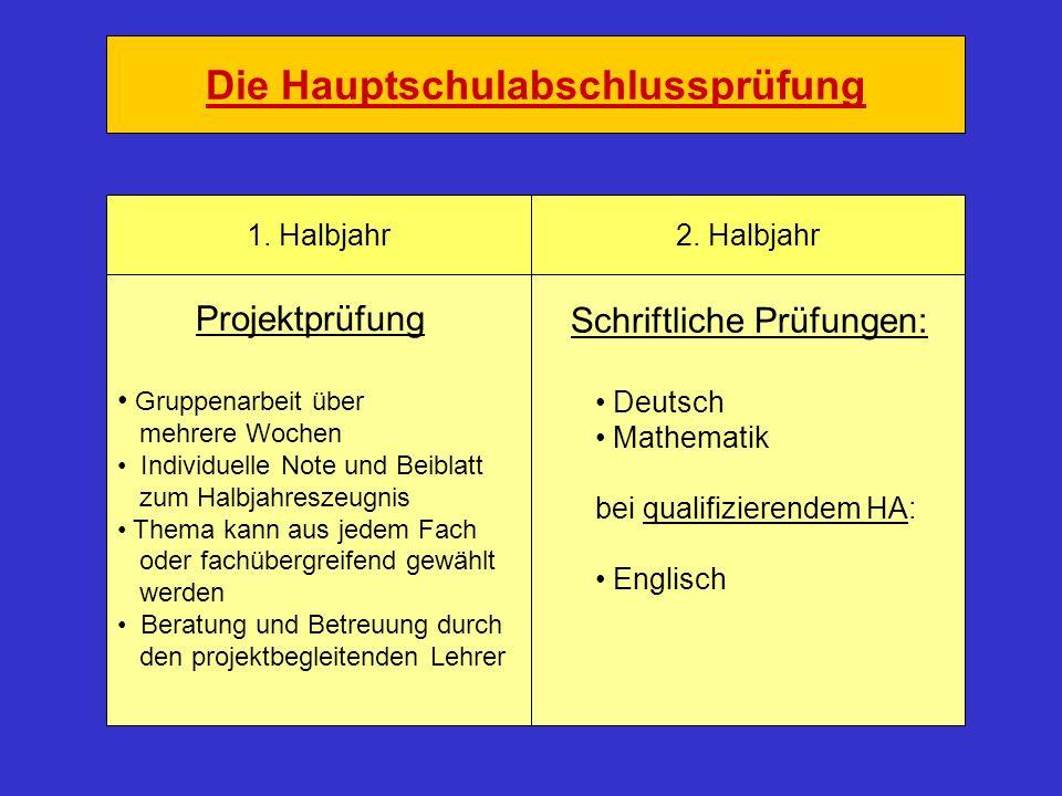 Die Hauptschulabschlussprüfung 1.Halbjahr2.