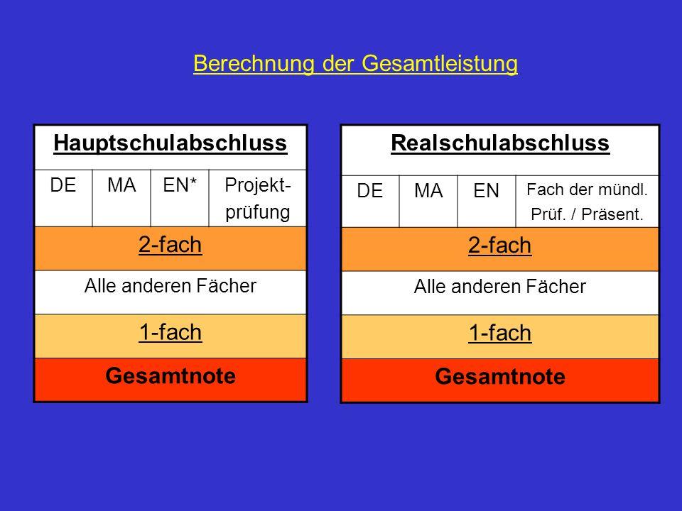 Berechnung der Gesamtleistung Hauptschulabschluss DEMAEN*Projekt- prüfung 2-fach Alle anderen Fächer 1-fach Gesamtnote Realschulabschluss DEMAEN Fach der mündl.