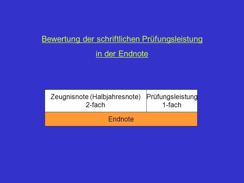 Zeugnisnote (Halbjahresnote) 2-fach Prüfungsleistung 1-fach Endnote Bewertung der schriftlichen Prüfungsleistung in der Endnote