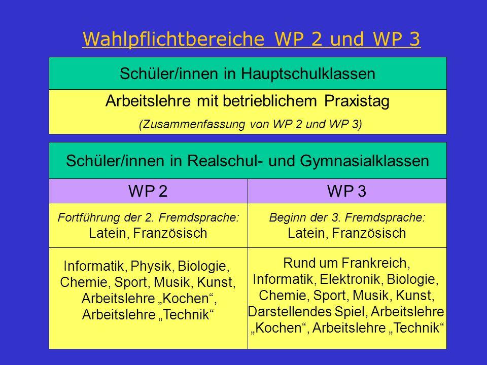 Wahlpflichtbereiche WP 2 und WP 3 Schüler/innen in Hauptschulklassen Arbeitslehre mit betrieblichem Praxistag (Zusammenfassung von WP 2 und WP 3) Schü