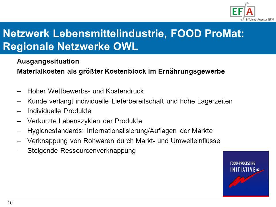 10 FOOD-ProMat Ausgangssituation Materialkosten als größter Kostenblock im Ernährungsgewerbe Hoher Wettbewerbs- und Kostendruck Kunde verlangt individ