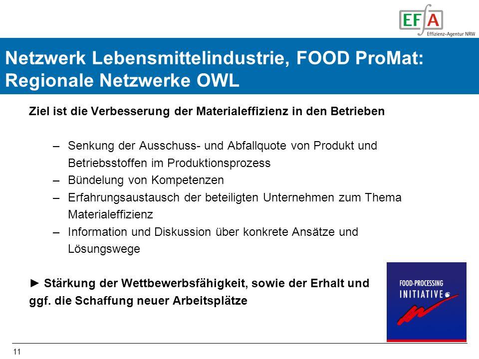 11 FOOD-ProMat Ziel ist die Verbesserung der Materialeffizienz in den Betrieben –Senkung der Ausschuss- und Abfallquote von Produkt und Betriebsstoffe