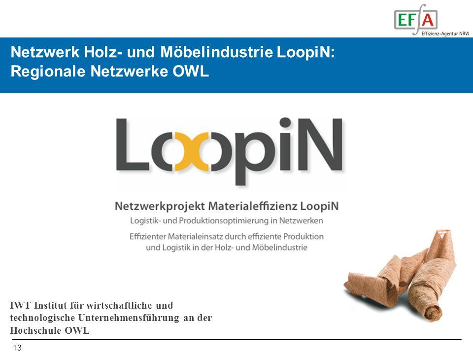 13 Initiierung und Begleiten von Netzwerken in OWL IWT Institut für wirtschaftliche und technologische Unternehmensführung an der Hochschule OWL Netzw