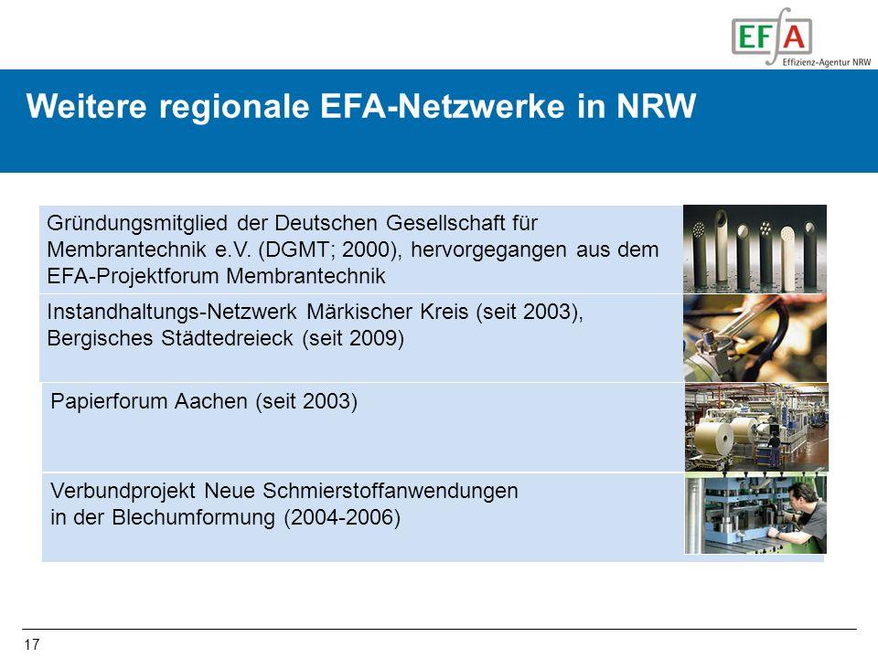 17 FOOD-ProMat Weitere regionale EFA-Netzwerke in NRW Verbundprojekt Neue Schmierstoffanwendungen in der Blechumformung (2004-2006) Papierforum Aachen