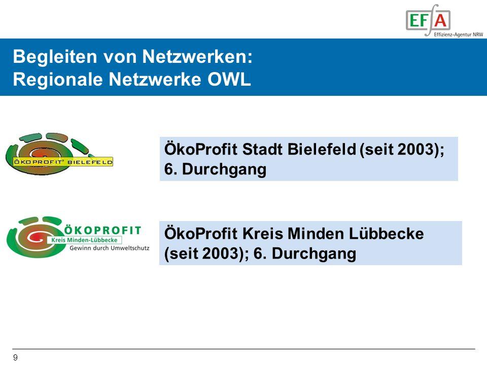9 Initiierung und Begleiten von Netzwerken in OWL ÖkoProfit Kreis Minden Lübbecke (seit 2003); 6. Durchgang ÖkoProfit Stadt Bielefeld (seit 2003); 6.