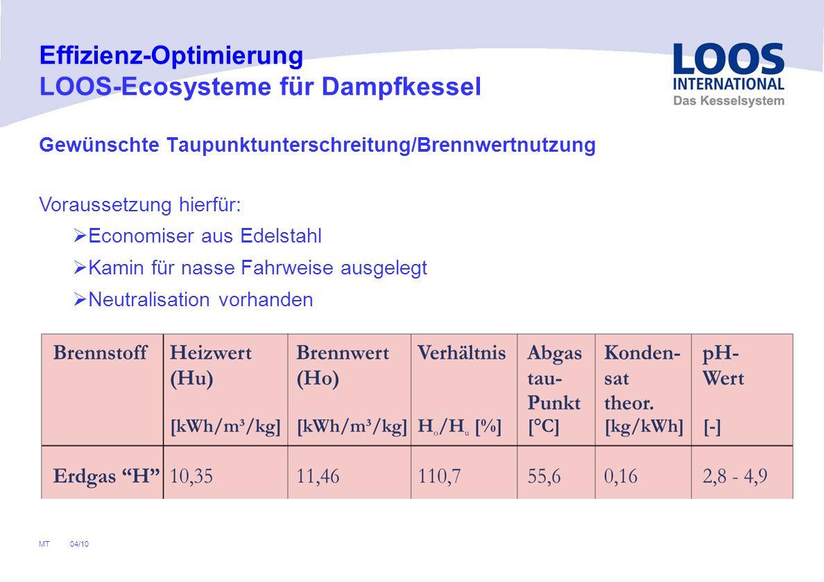 04/10 MT Effizienz-Optimierung LOOS-Ecosysteme für Dampfkessel Beispiel: UL-S/UL-S-IE ohne/mit Eco ungeregelt