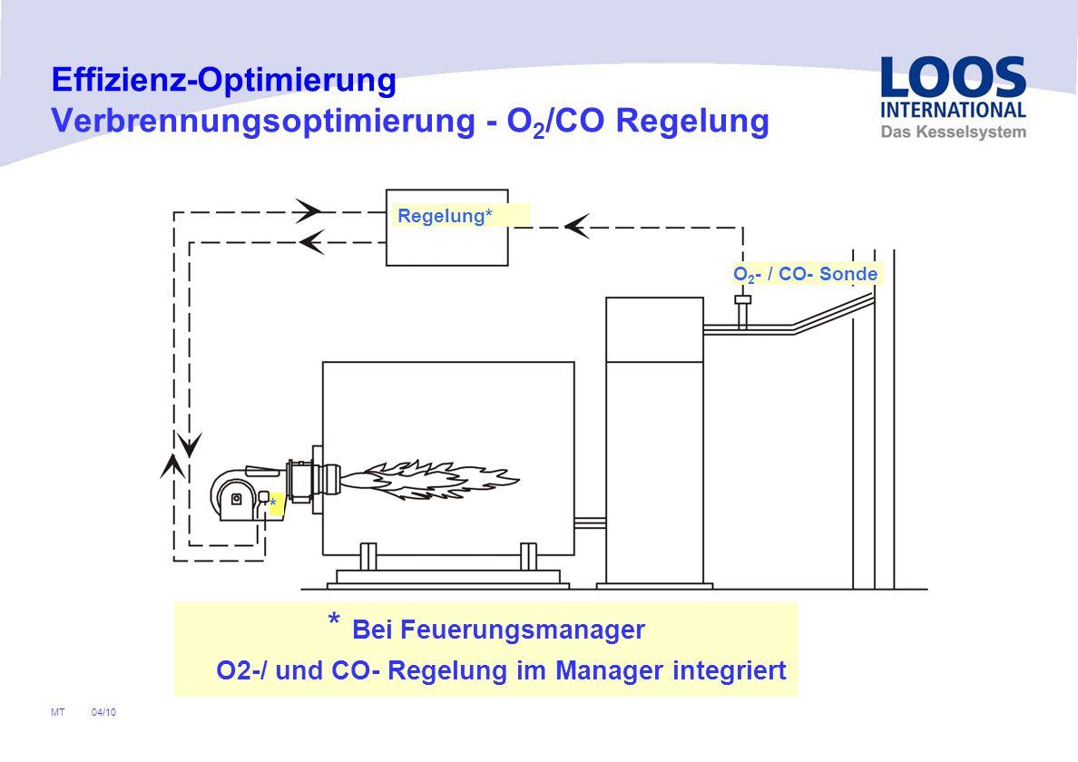 Beste Teile Eines Kesselsystems Ideen - Der Schaltplan - triangre.info