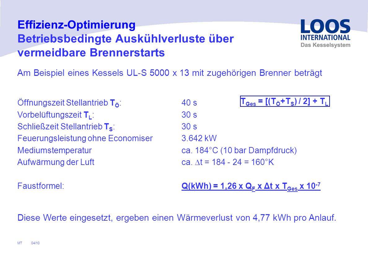 04/10 MT Drehzahlsteuerung stromsparende Betriebsweise des Brennergebläses Sauerstoffregelung selbstoptimierende gleichbleibende Verbrennung durch sau