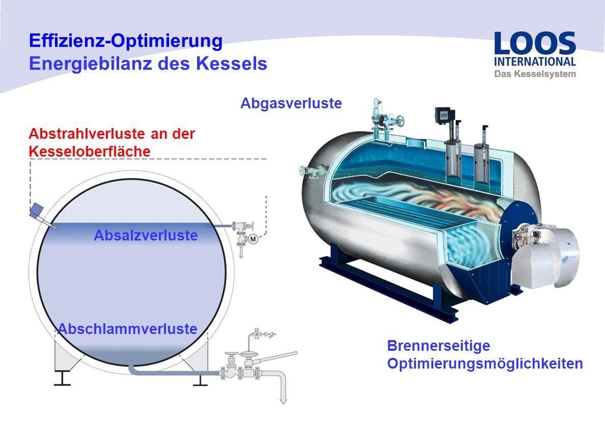 04/10 MT Effizienz-Optimierung Betriebsbedingte Auskühlverluste über vermeidbare Brennerstarts Am Beispiel eines Kessels UL-S 5000 x 13 mit zugehörige