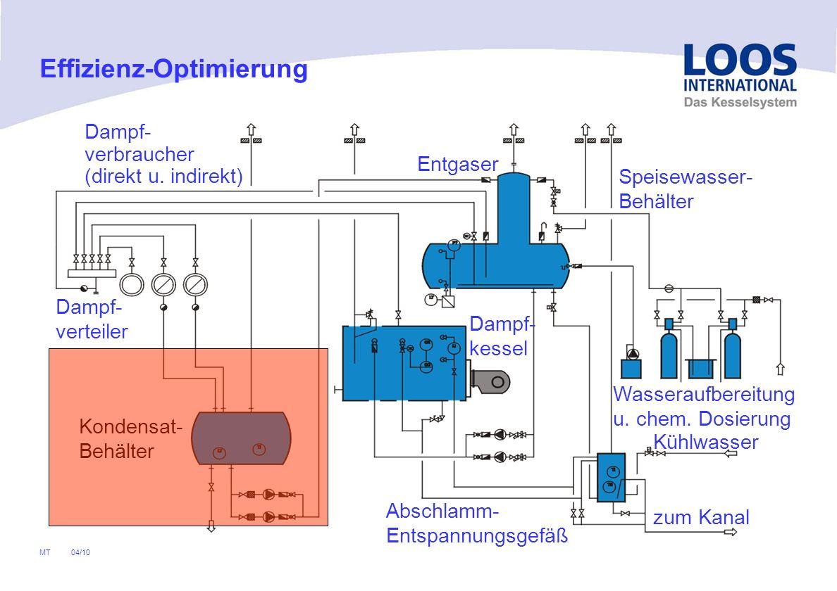 Gemütlich Teile Eines Kesselsystems Bilder - Elektrische Schaltplan ...