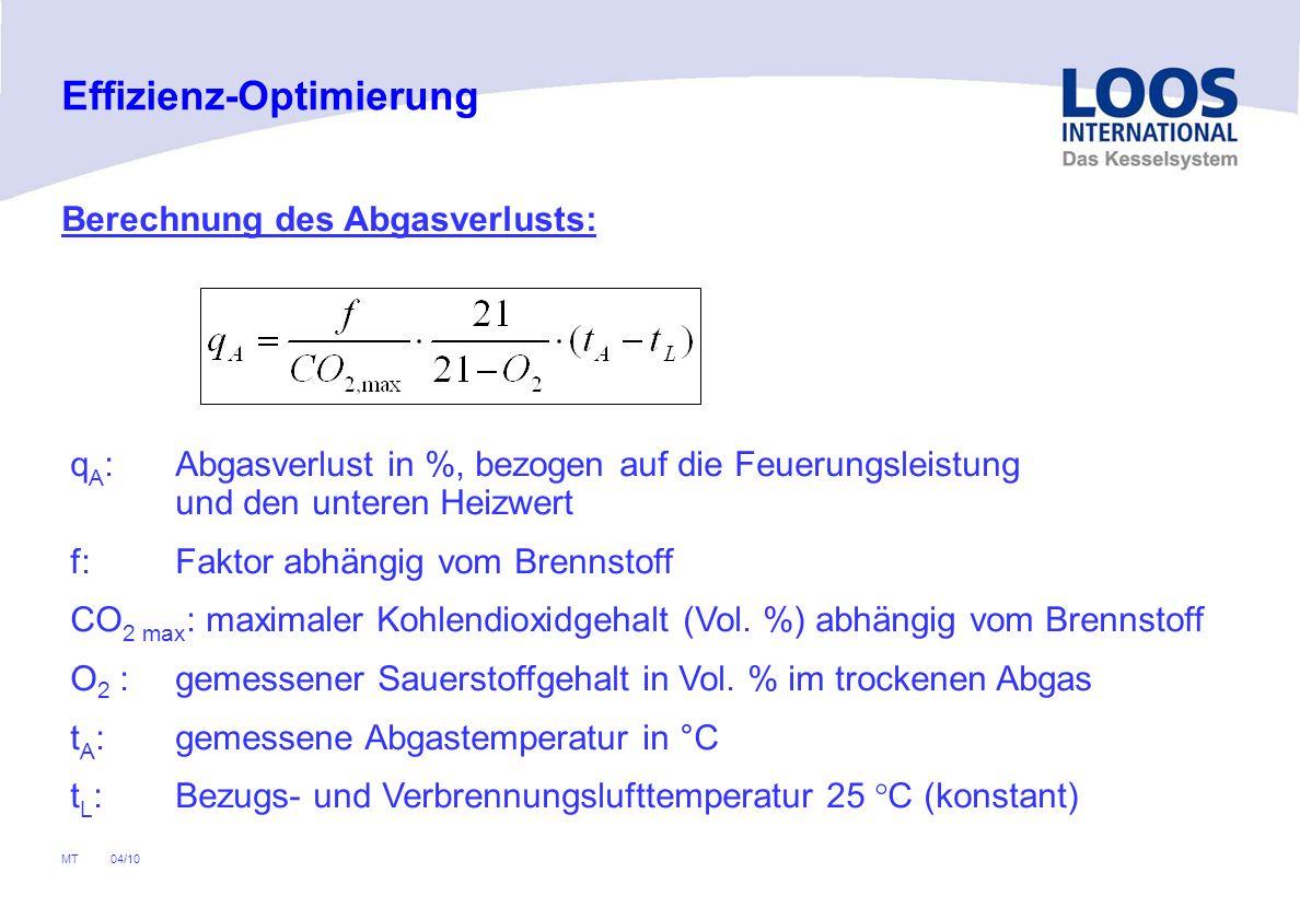 04/10 MT Berechnung des Abgasverlusts: q A : Abgasverlust in %, bezogen auf die Feuerungsleistung und den unteren Heizwert f: Faktor abhängig vom Brennstoff CO 2 max : maximaler Kohlendioxidgehalt (Vol.