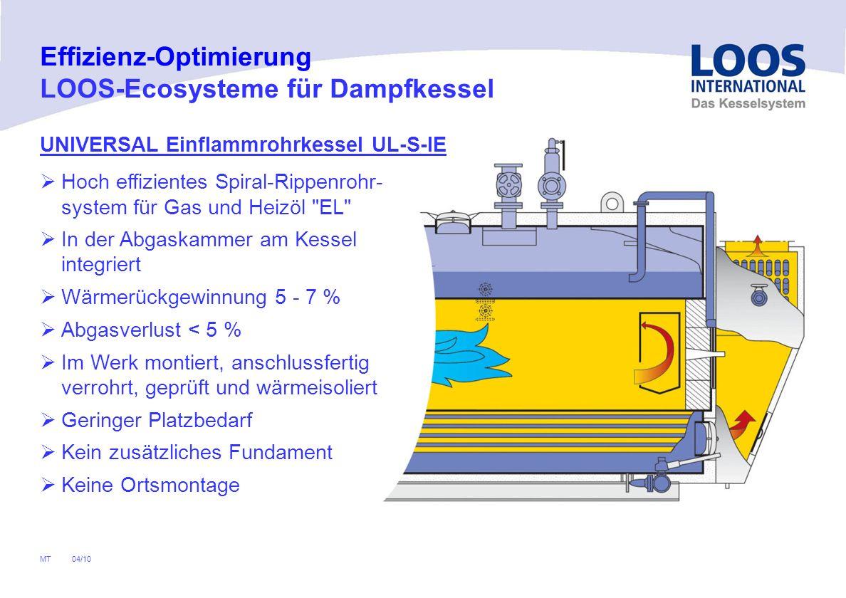 04/10 MT UNIVERSAL Einflammrohrkessel UL-S-IE Hoch effizientes Spiral-Rippenrohr- system für Gas und Heizöl EL In der Abgaskammer am Kessel integriert Wärmerückgewinnung 5 - 7 % Abgasverlust < 5 % Im Werk montiert, anschlussfertig verrohrt, geprüft und wärmeisoliert Geringer Platzbedarf Kein zusätzliches Fundament Keine Ortsmontage Effizienz-Optimierung LOOS-Ecosysteme für Dampfkessel
