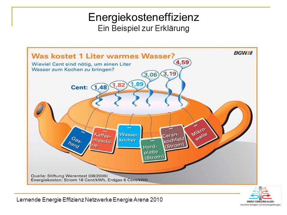 Energiekosteneffizienz Ein Beispiel zur Erklärung Lernende Energie Effizienz Netzwerke Energie Arena 2010