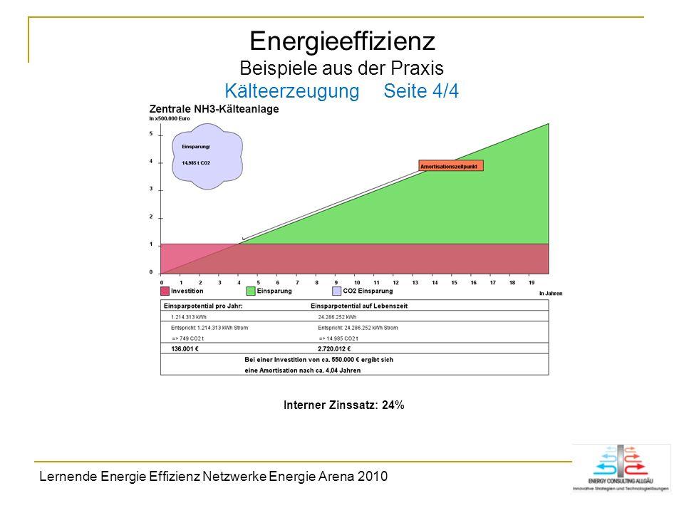 Energieeffizienz Beispiele aus der Praxis Kälteerzeugung Seite 4/4 Interner Zinssatz: 24% Lernende Energie Effizienz Netzwerke Energie Arena 2010