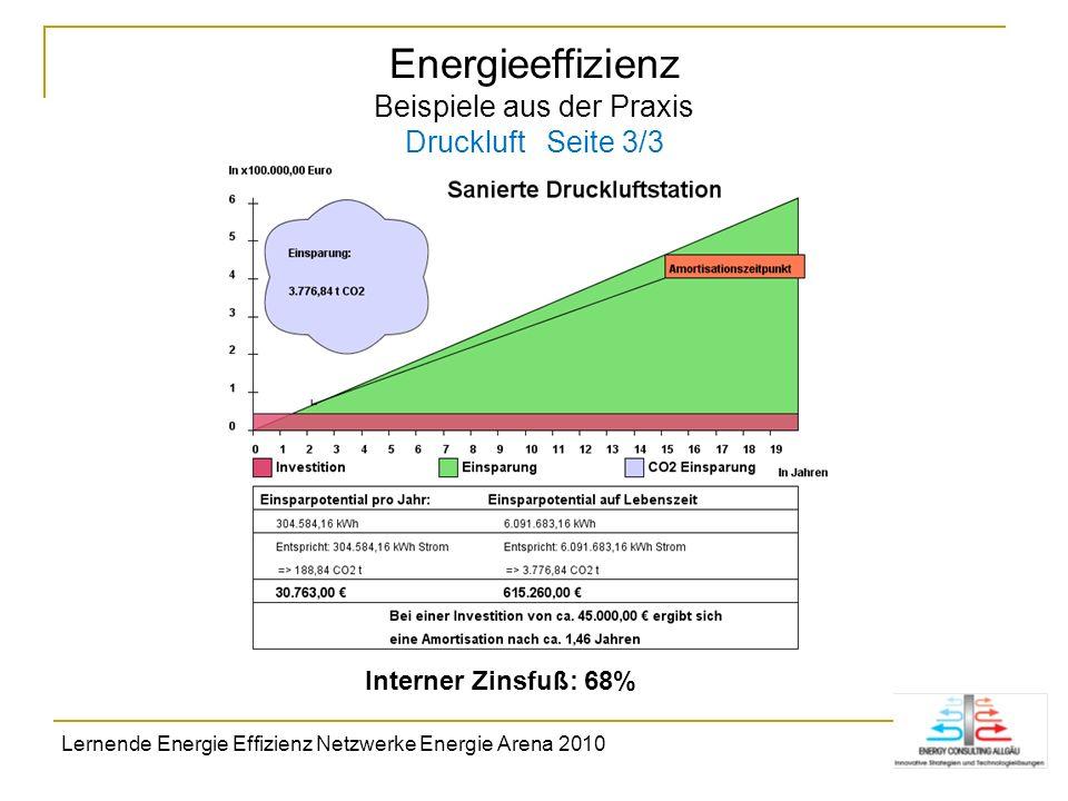 Energieeffizienz Beispiele aus der Praxis Druckluft Seite 3/3 Interner Zinsfuß: 68% Lernende Energie Effizienz Netzwerke Energie Arena 2010