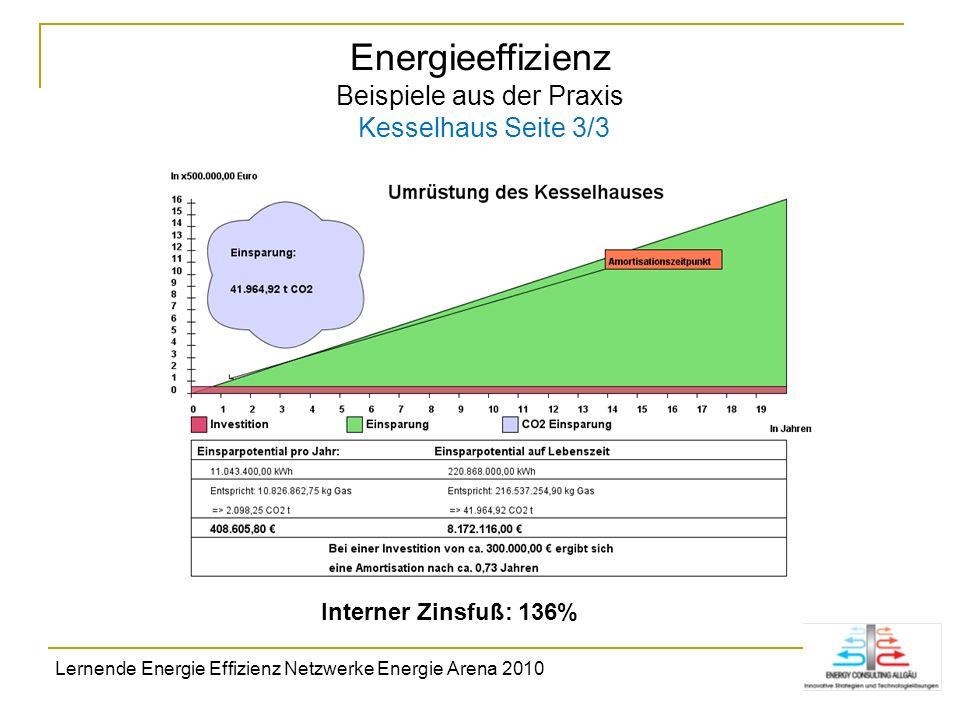 Energieeffizienz Beispiele aus der Praxis Kesselhaus Seite 3/3 Interner Zinsfuß: 136% Lernende Energie Effizienz Netzwerke Energie Arena 2010