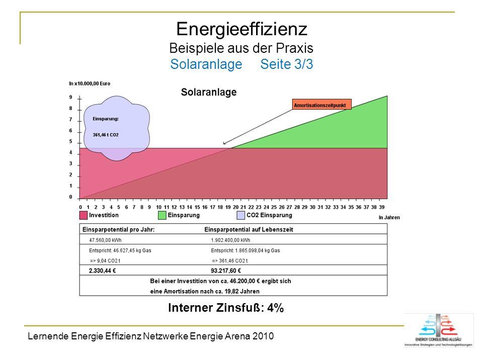 Energieeffizienz Beispiele aus der Praxis Solaranlage Seite 3/3 Interner Zinsfuß: 4% Lernende Energie Effizienz Netzwerke Energie Arena 2010