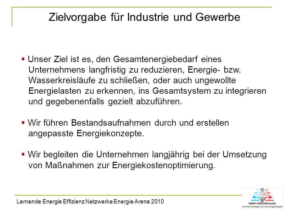 Zielvorgabe für Industrie und Gewerbe Unser Ziel ist es, den Gesamtenergiebedarf eines Unternehmens langfristig zu reduzieren, Energie- bzw. Wasserkre