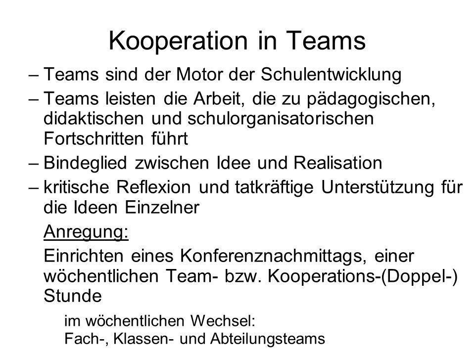Kooperation in Teams –Teams sind der Motor der Schulentwicklung –Teams leisten die Arbeit, die zu pädagogischen, didaktischen und schulorganisatorisch
