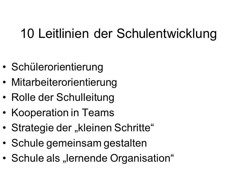 10 Leitlinien der Schulentwicklung Schülerorientierung Mitarbeiterorientierung Rolle der Schulleitung Kooperation in Teams Strategie der kleinen Schri