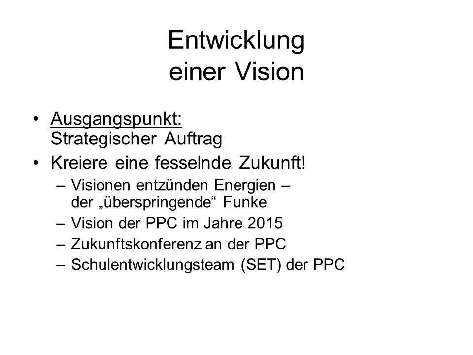 Entwicklung einer Vision Ausgangspunkt: Strategischer Auftrag Kreiere eine fesselnde Zukunft! –Visionen entzünden Energien – der überspringende Funke