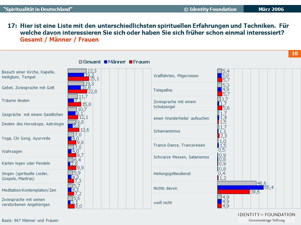 März 2006 Spiritualität in Deutschland© Identity Foundation 10 17: Hier ist eine Liste mit den unterschiedlichsten spirituellen Erfahrungen und Techniken.