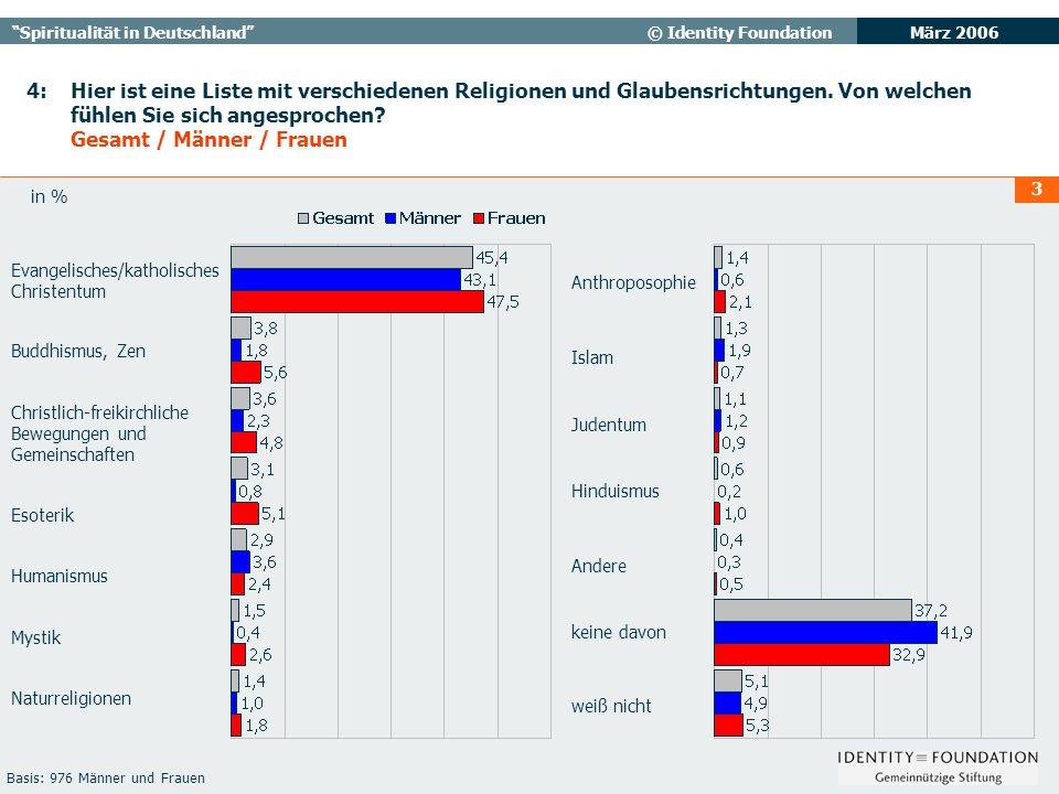 März 2006 Spiritualität in Deutschland© Identity Foundation 4 8: Über den Sinn des Lebens kann man ja verschiedene Ansichten haben.