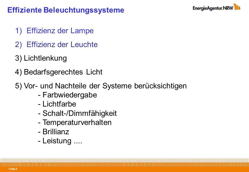 Folie 3 Grundlagen Quelle: Bartenbach Lichtlabor