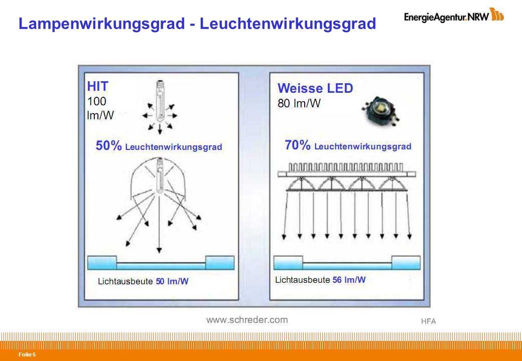 Folie 6 Effiziente Beleuchtungssysteme 1)Effizienz der Lampe 2)Effizienz der Leuchte 3) Lichtlenkung 4) Bedarfsgerechtes Licht 5) Vor- und Nachteile der Systeme berücksichtigen - Farbwiedergabe - Lichtfarbe - Schalt-/Dimmfähigkeit - Temperaturverhalten - Brillianz - Leistung....